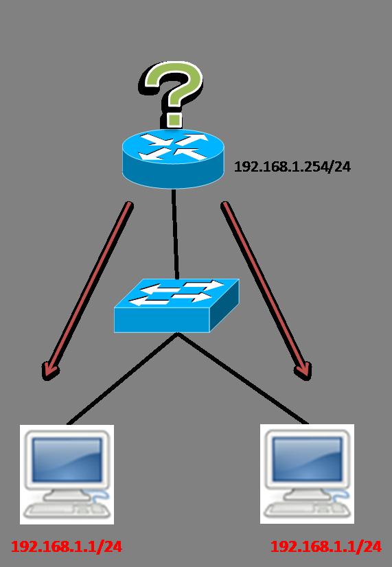 IP_IPv4