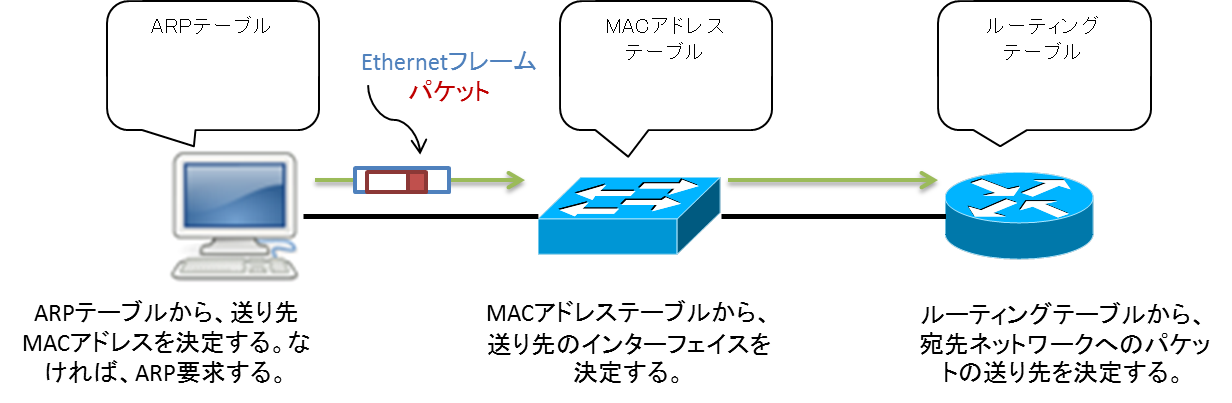 packet_flow